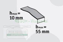 Flachbandkabelschere 50 mm Schnittlänge Original LÖWE Typ 3806